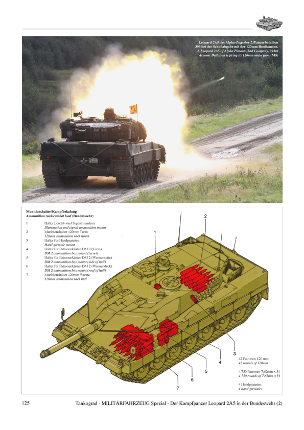 LEOPARD 2A5<br>The German Leopard 2A5 Main Battle Tank<br